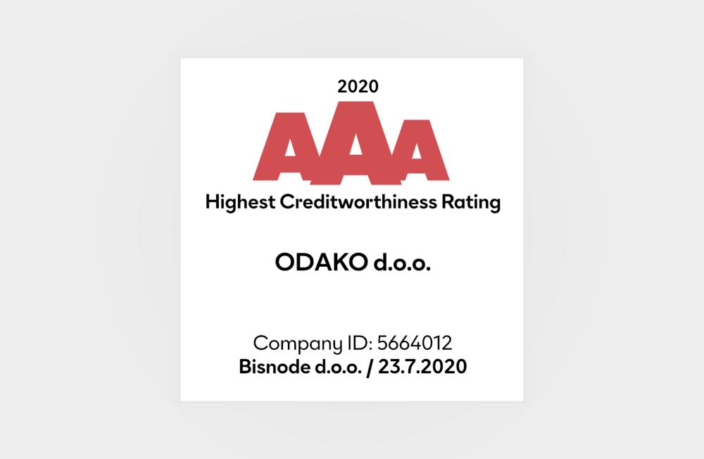 Certifikat poslovne odličnosti
